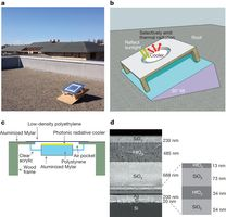 Passive Radiative Cooling Below Ambient Air Temperature Under Direct Sunlight Ambient Passive Cooling Energy Use