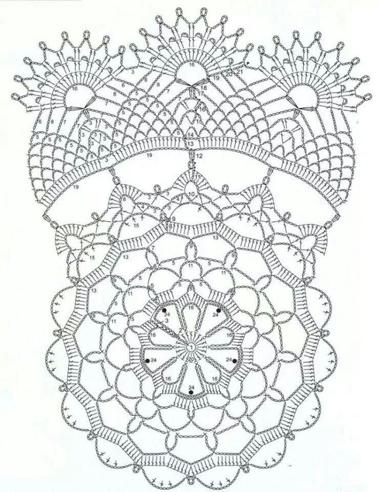 Patrón #crochet #crochetchart | Crochet | Pinterest | Crochet ...
