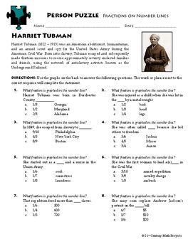 Person Puzzle -- Fractions on a Number Line - Harriet Tubman Worksheet