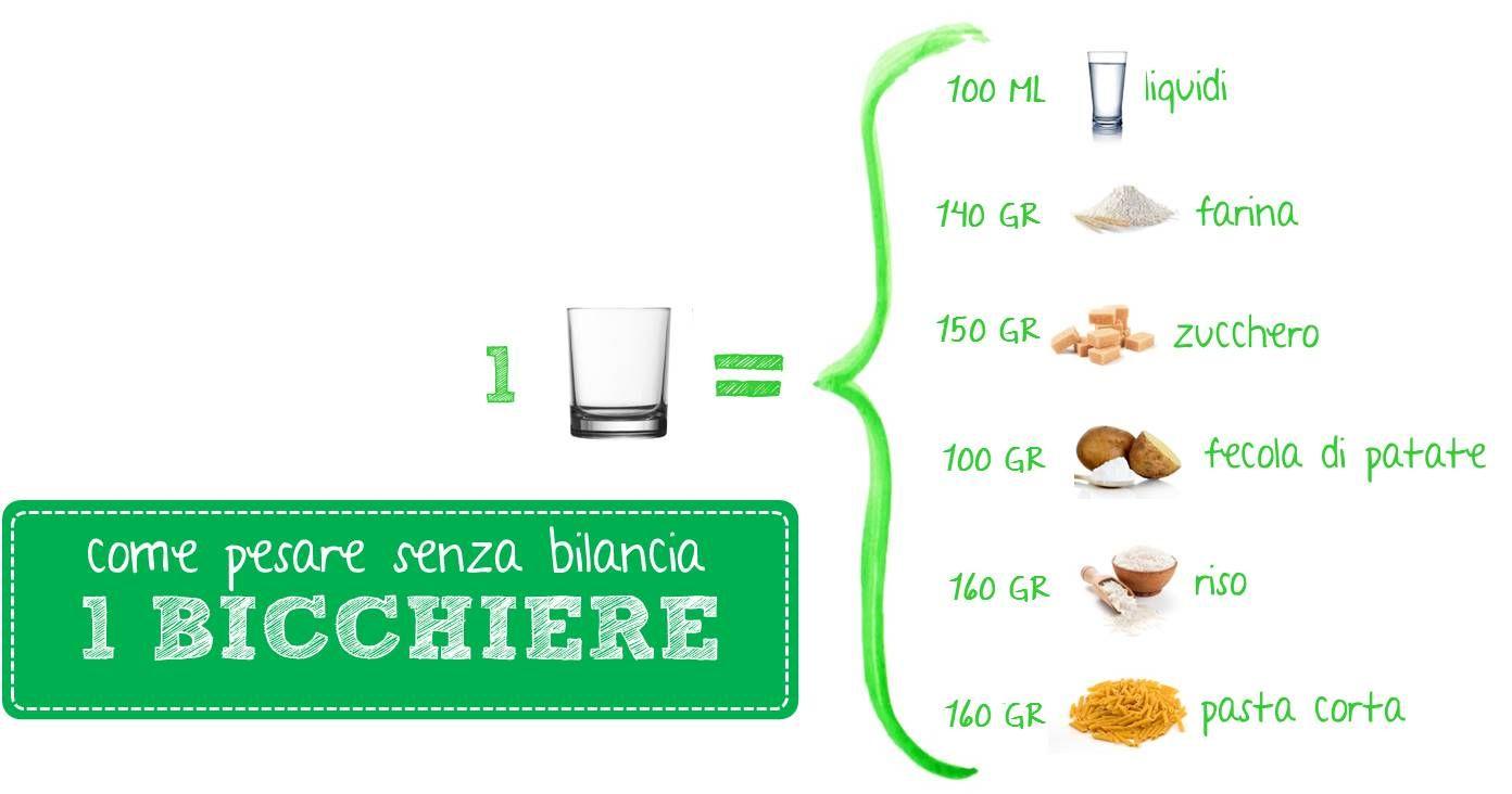 Pesare Senza Bilancia è Facile Con Cucchiaini E Bicchieri Bilancia Peso Tazze Da Tè