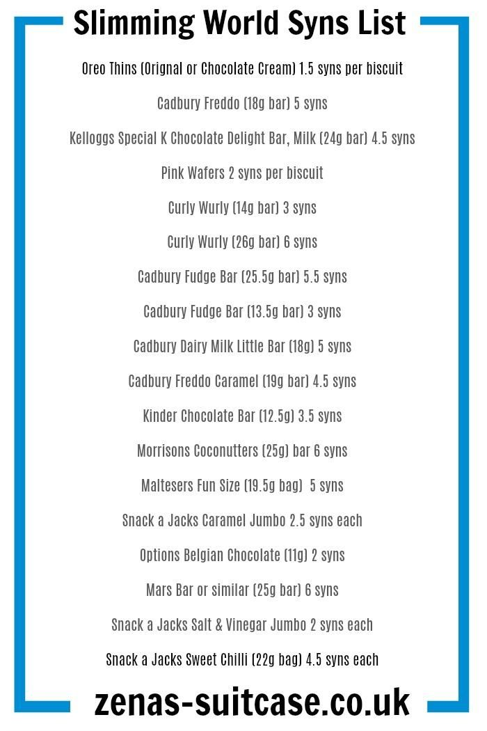 Photo of Slimming World Syns List – FREE Printable Download
