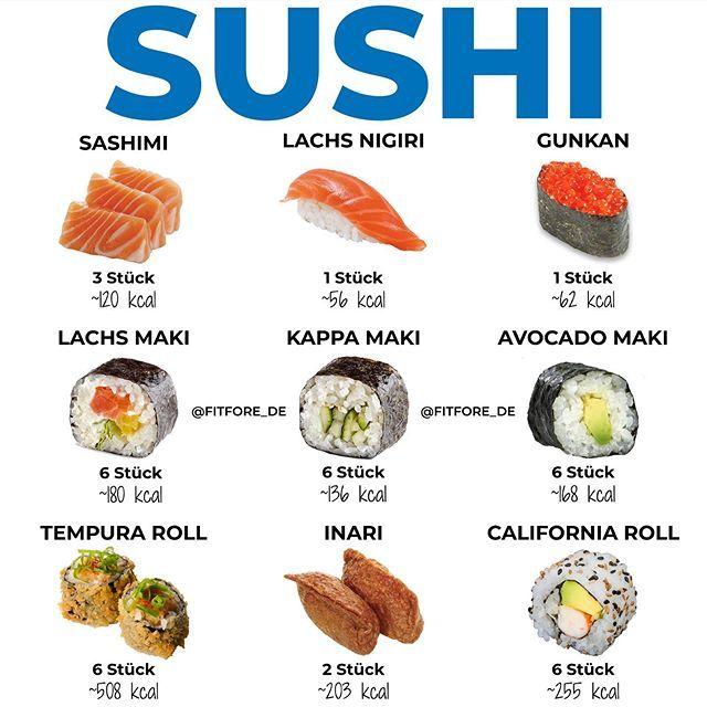 SUSHI SPICKZETTEL von fitfore_de Sushi gehört für mich
