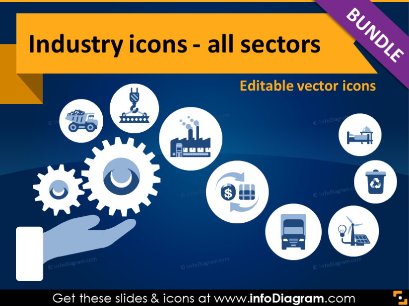 Industries icons bundle Production, Services, Resources