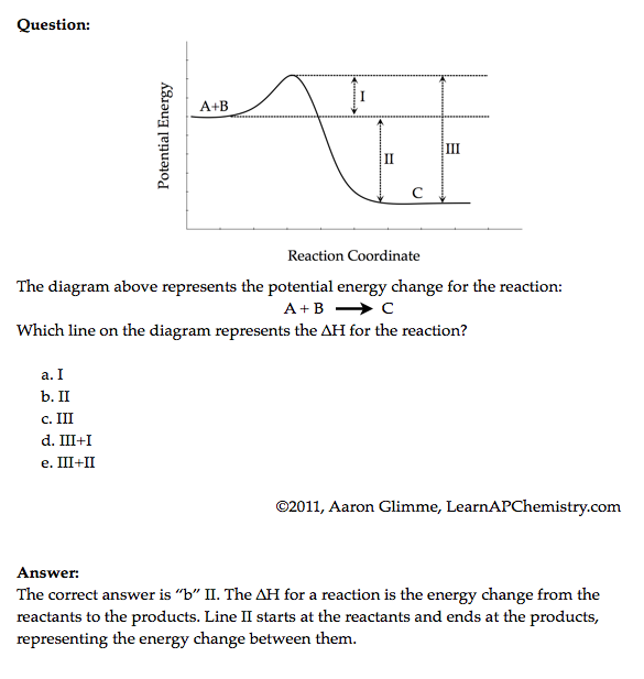 Reaction Energy Diagram Question This Or That Questions Ap Chem Potential Energy