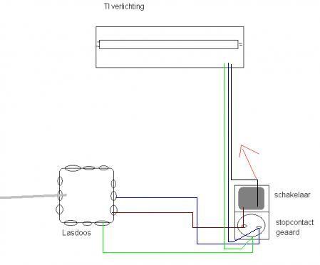 Afbeeldingsresultaat Voor Vanuit Lasdoos Lamp En Stopcontact Aansluiten Stopcontact Lampen Verlichting
