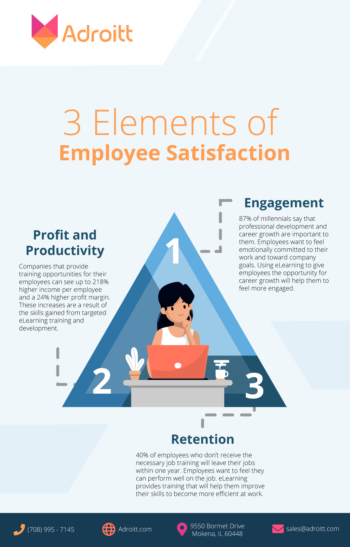 3 Elements Of Employee Satisfaction