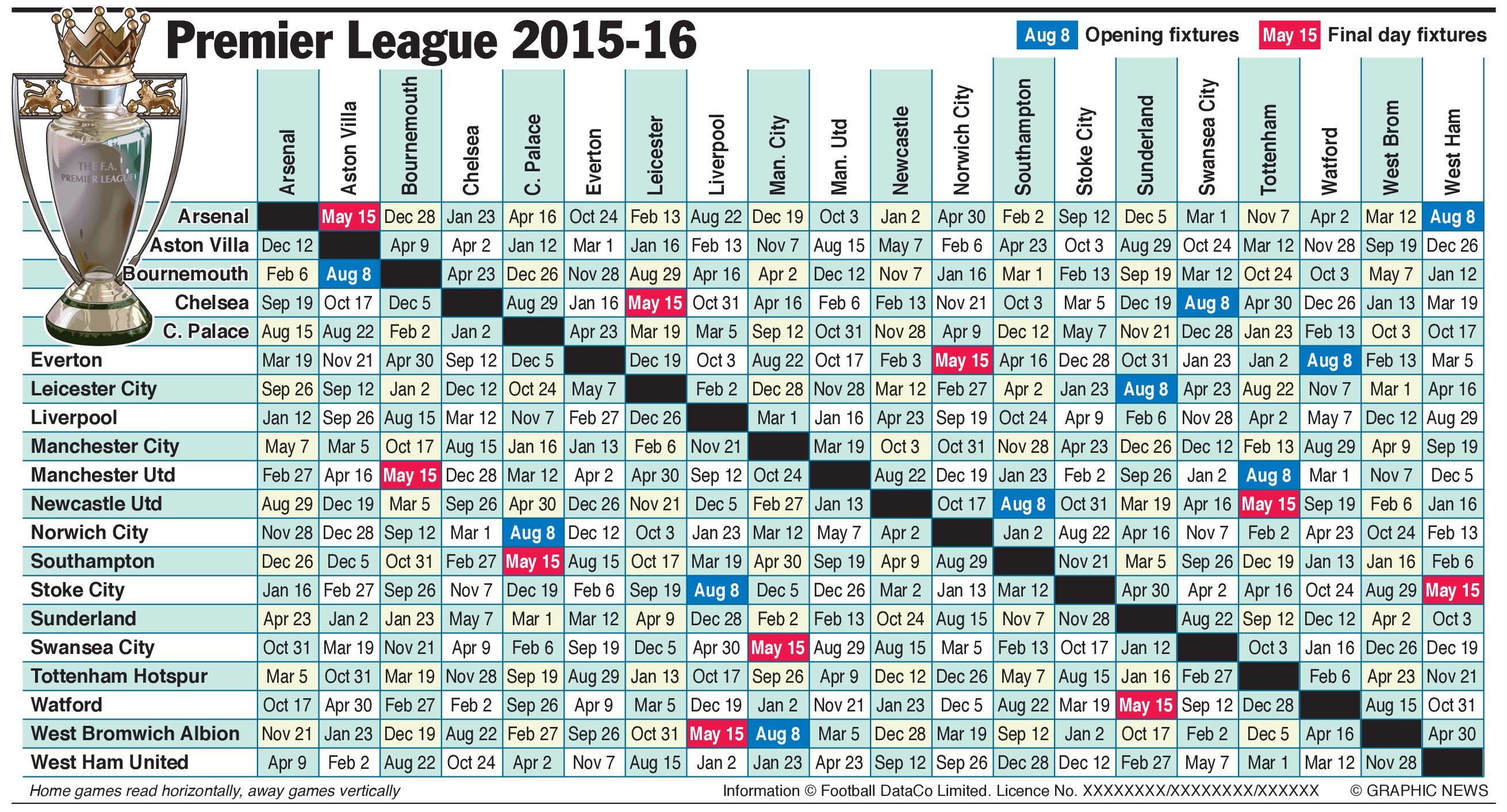 Cc epl fixtures epl table in 2018