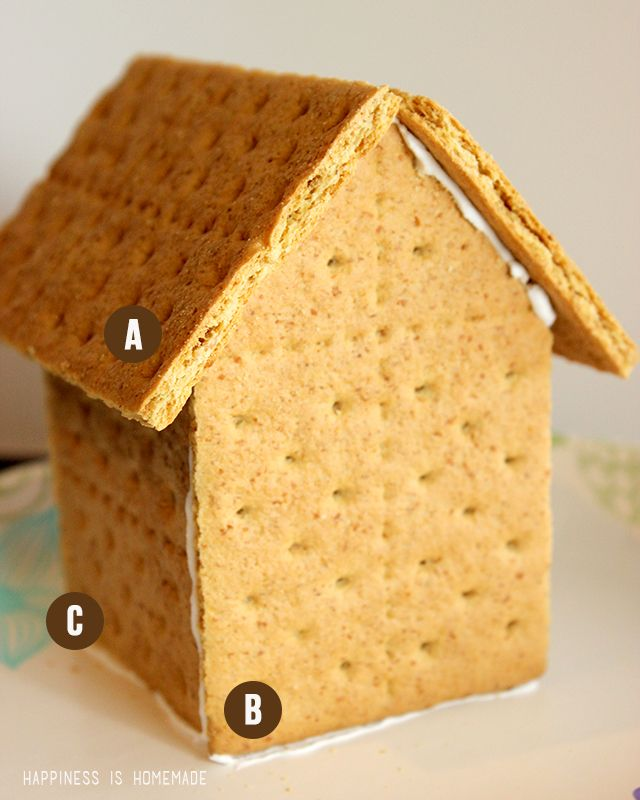 Icing recipe for decorating gingerbread house