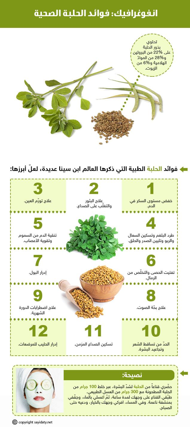 انفوغرافيك فوائد الحلبة الصحية مجلة سيدتي Health Food Healthy Life Health