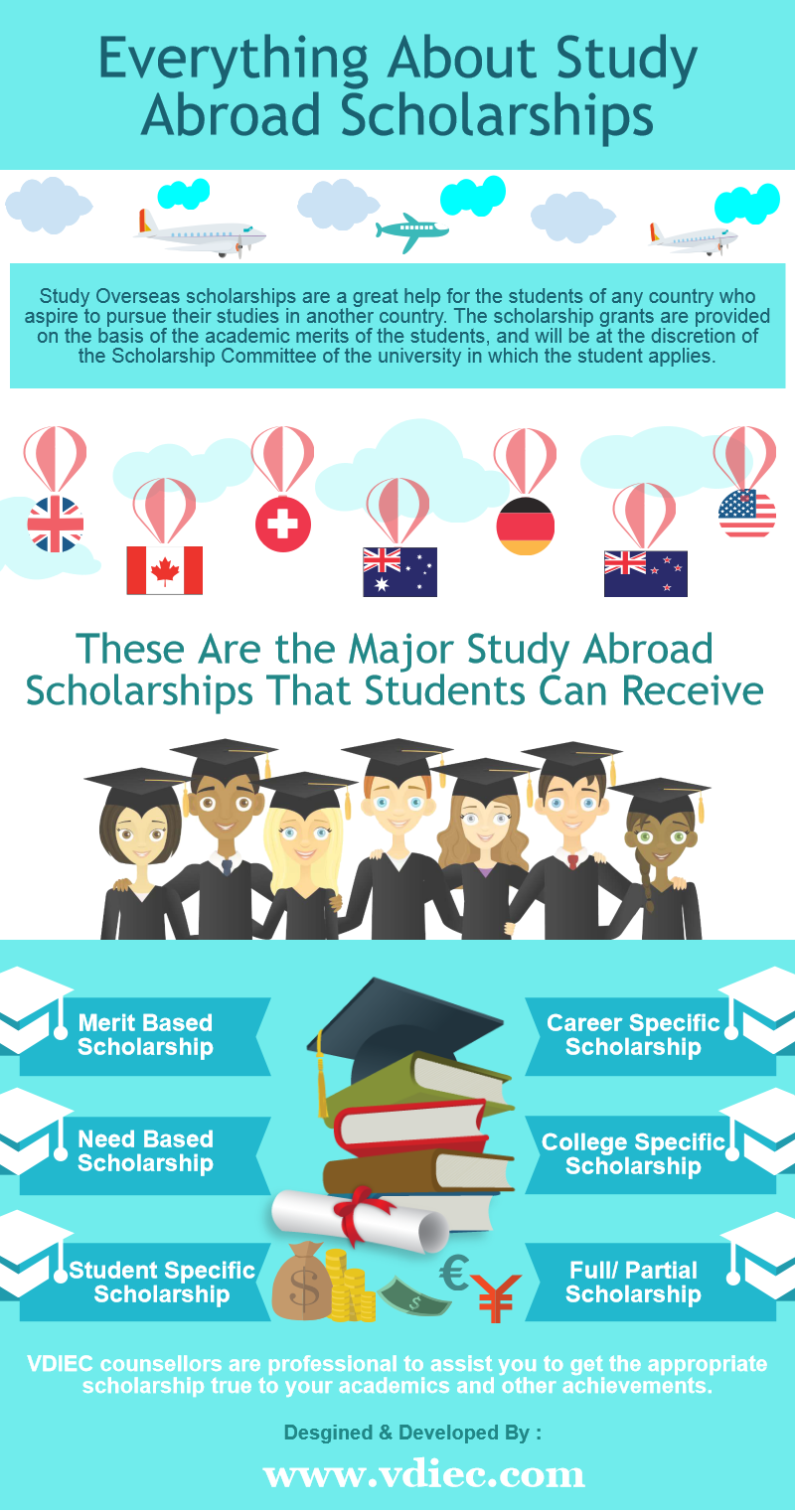 cc4379ec83c19f7b77f2cddc9d312ed2 - How Can I Get A Full Scholarship To Study Abroad
