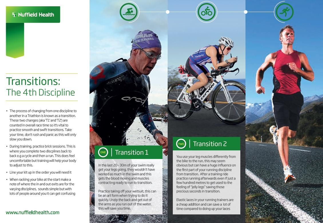 Works towards as perfect transition in your triathlon, with help from our transition infographic.