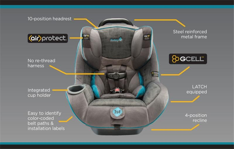 Advance 70 Air Convertible Car Seat Features Safety 1st Baby