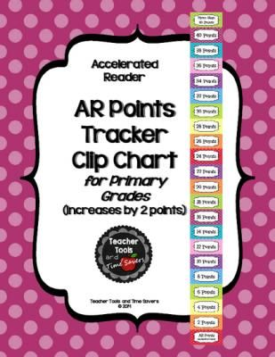how to get ar points fast