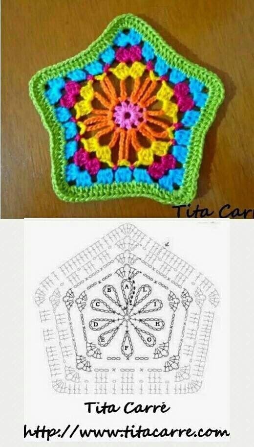 Pin von Carmen M auf crochet | Pinterest | Kreis häkeln, kostenlose ...