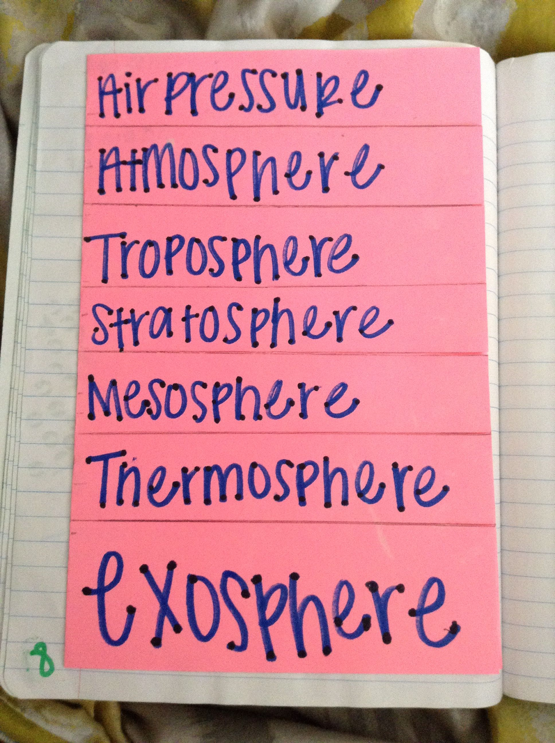 Layers Of The Atmosphere Foldable For My 8th Grade Science