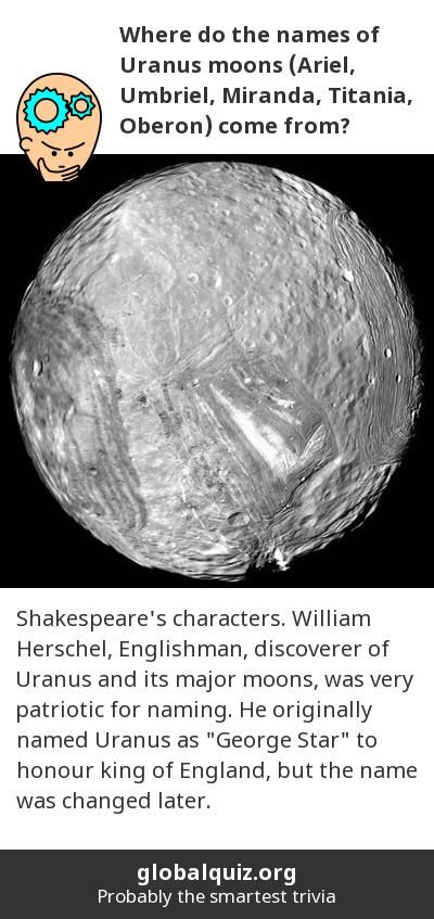 Where does the name moon come from