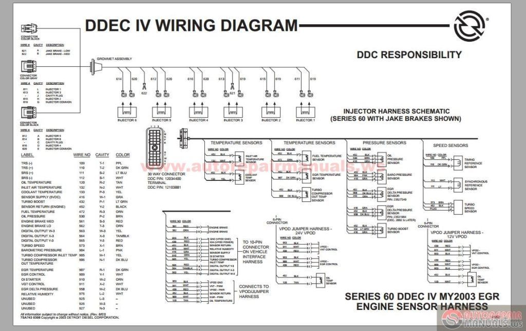 I Have A 2007 Freightliner Detroit 60 The Clutch Was On Constantly Rhpinterestcouk: Detroit Sel Ddec V Ecm Wiring Diagram At Gmaili.net