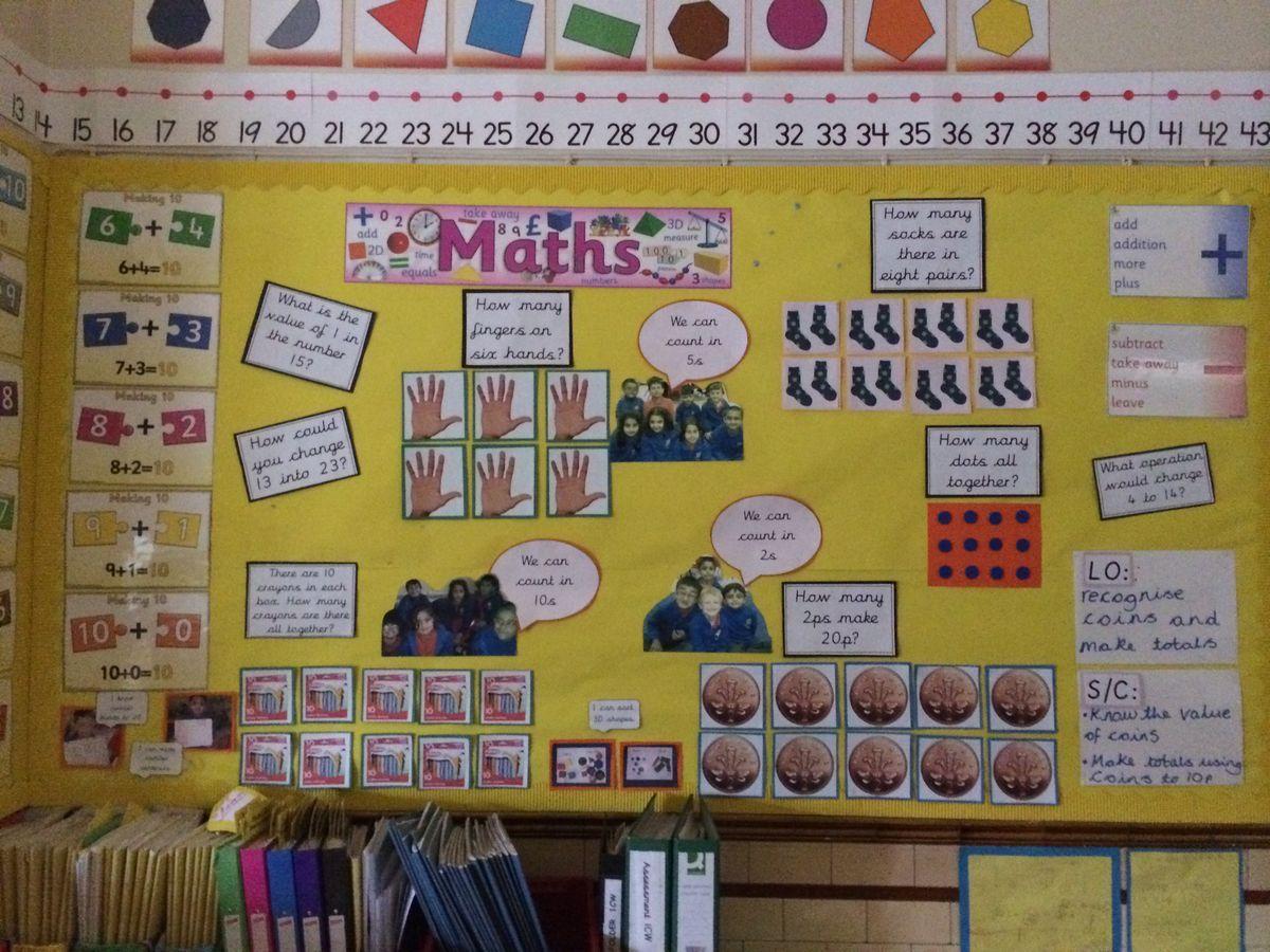 364ab81b0928d7fab14006a6ca65e56e.jpg 1,200×900 pixels   Classroom ...