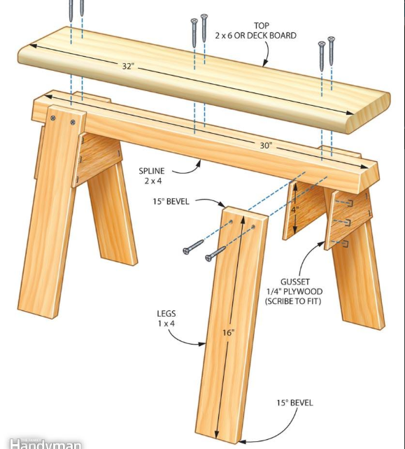 saw horse template Woodworking projects, Woodworking