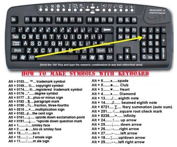 Handy Tip For Those Who Didnt Know Keyboard Symbols And Lifehacks
