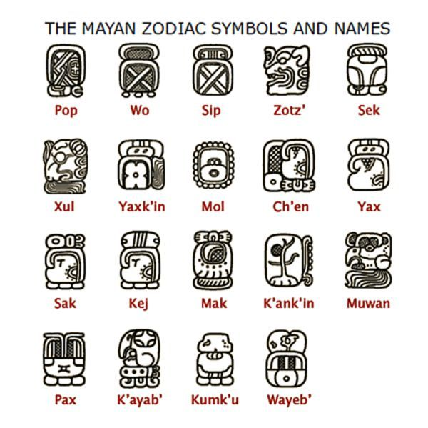Calendrier Maya Signe.What Your Mayan Zodiac Sign Reveals About You En 2019