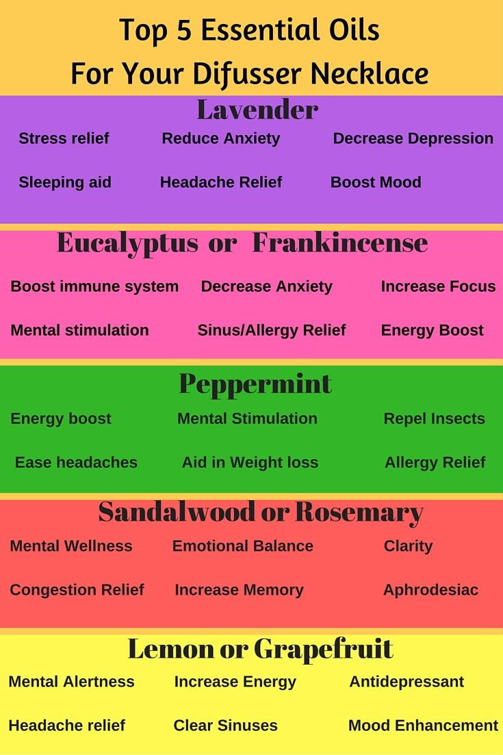 Aromatherapy Guide For Beginners The Top  Must Have Essential Oils For Your Necklace Or Home Diffuser And Their Benefits