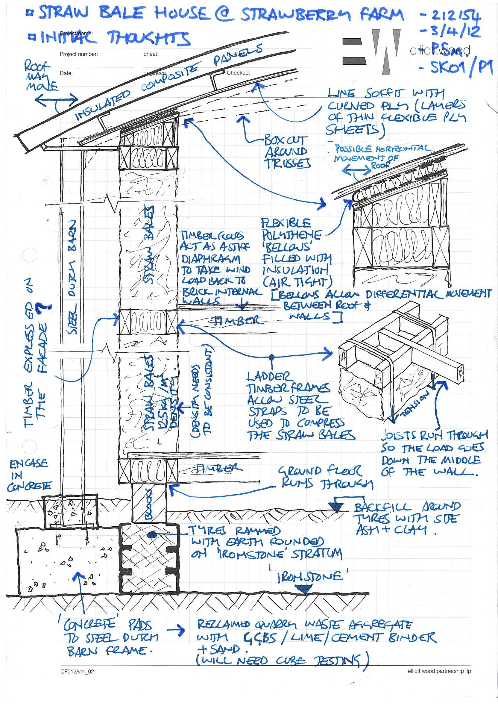 Peter Smith Eliot Wood Straw Bale House Big Jpg 1664 2368 Architectural Engineering Civil Engineering Design Architecture Design Concept