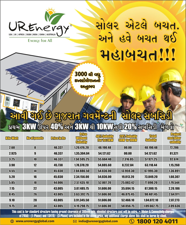 Solar Super Saving Solar Energy Solar Energy