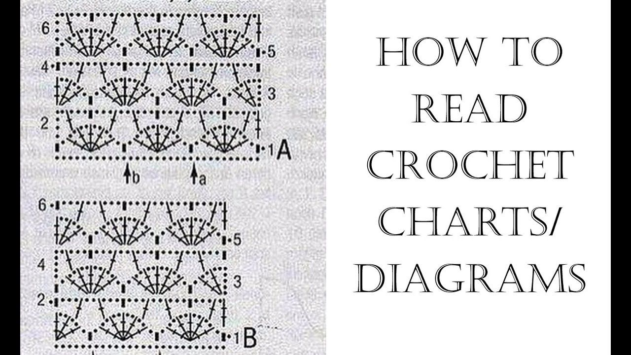 How to read crochet charts with images crochet chart