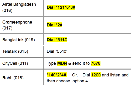 How To Check Gp Robi Banglalink Teletalk Airtel Number Easily Telecom Offer This Or That Questions Number Code Numbers