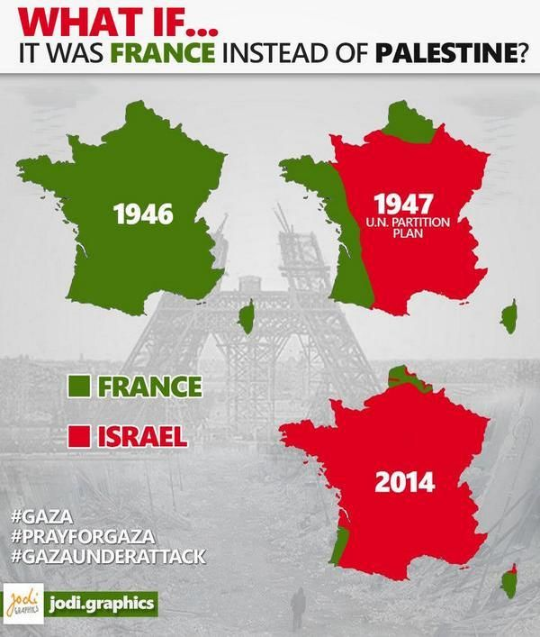 Israel has gobbled up historic Palestine, dispossessing the indigenous people of their land & their lives. This is what France would look like under a similar settler colonial regime...