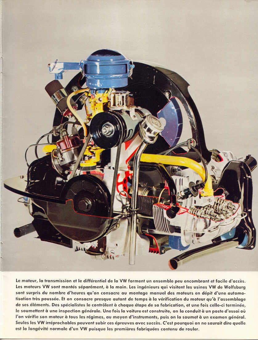 VW Beetle Canada brochure page 10 Vw cars, Vw engine, Vw