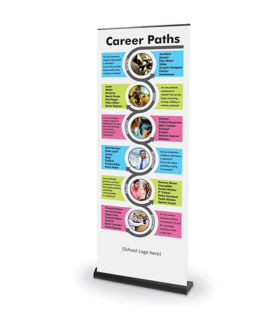 Career Paths Banner Career Path Career Counseling Lessons Vocational School