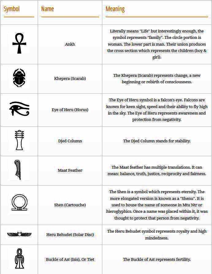 Pin By Natasha Noe On Egyptian Mythology Pinterest