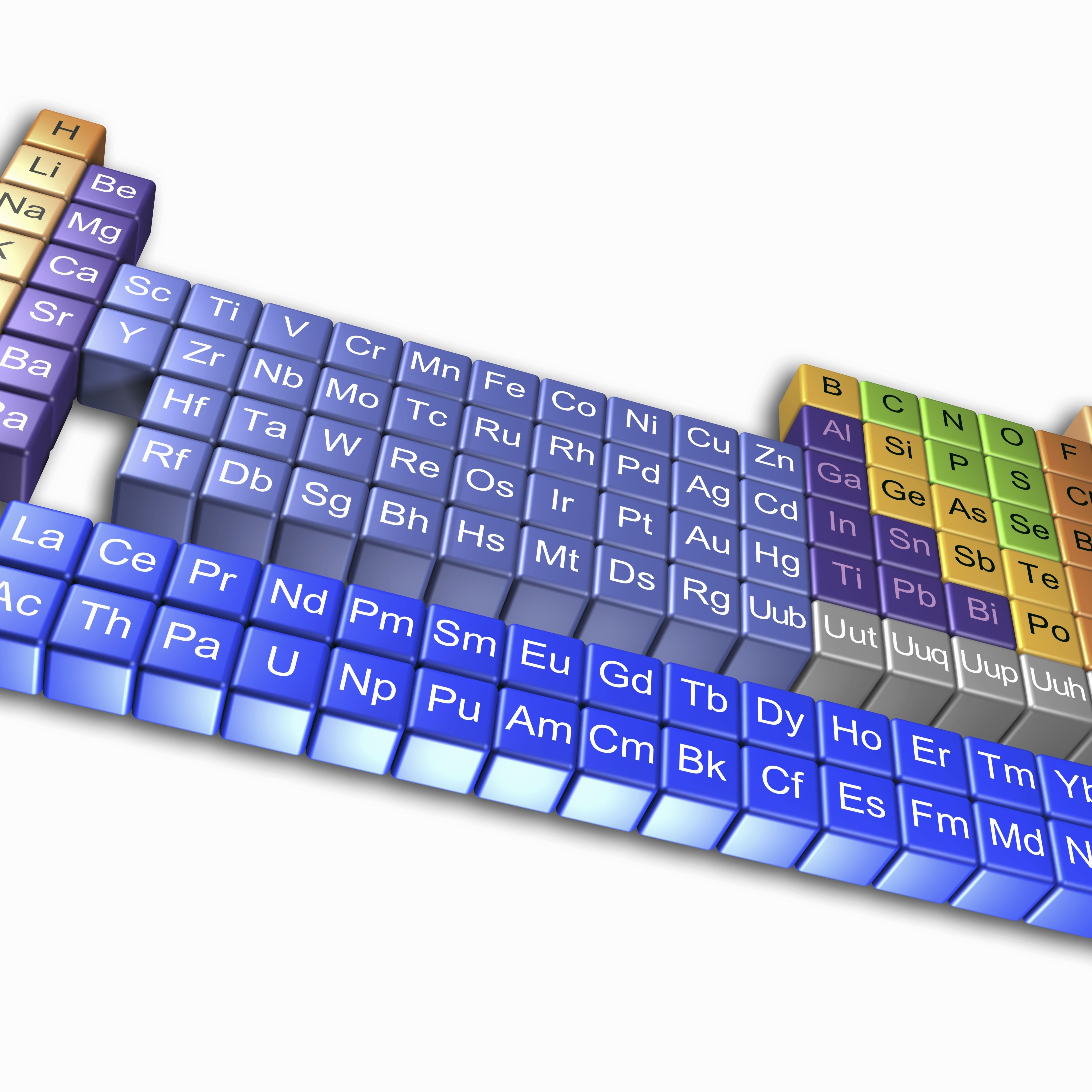 Best Of Periodic Table Uub With Images