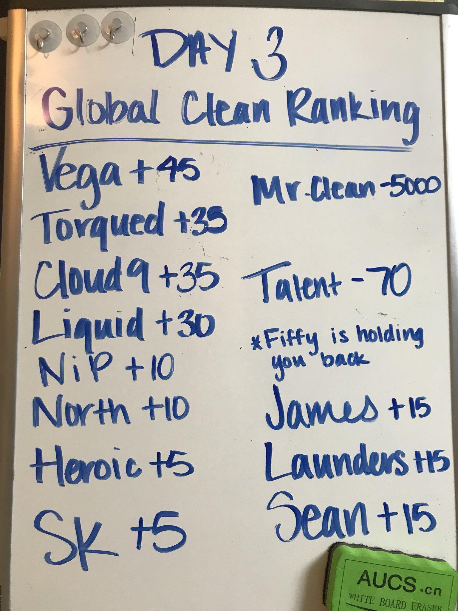 hltv ranking