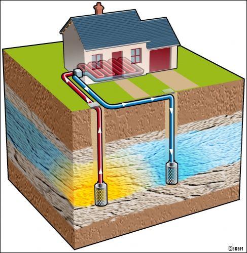 Geothermie Tres Basse Energie A Caen Une Subvention Et Des