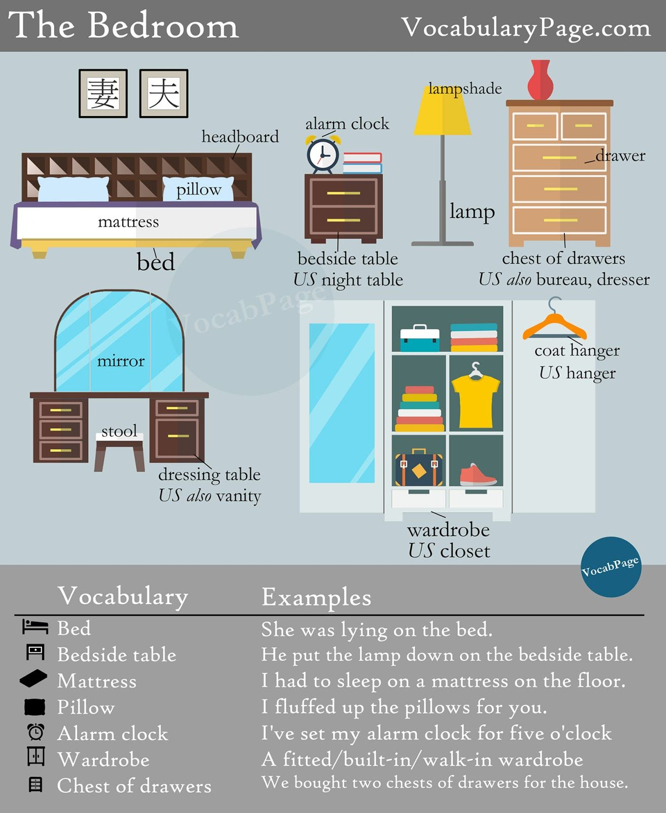 The Bedroom Vocabulary | Vocabulary | Pinterest | English, English ...