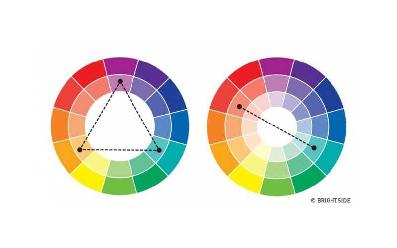配色選びに困ったら確認したい,色の組み合わせ用チートシート The Ultimate Combinations Cheat Sheet | 色の ...