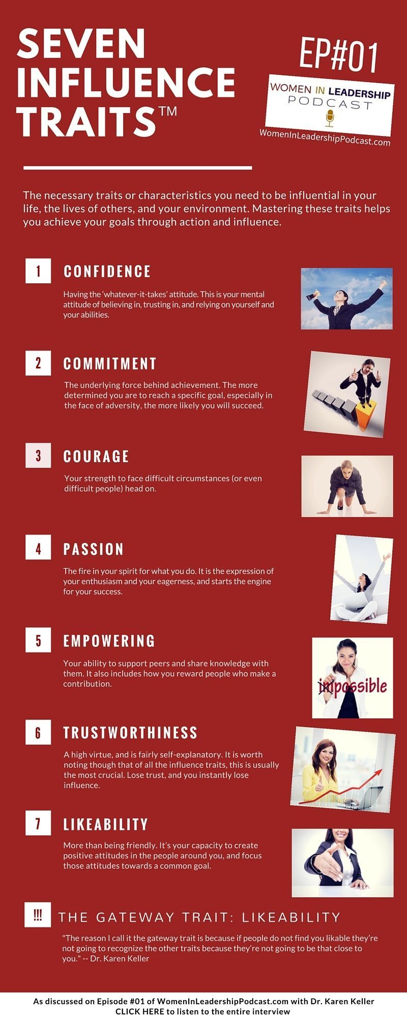 images Why Leadership Is the Gateway to Having It All