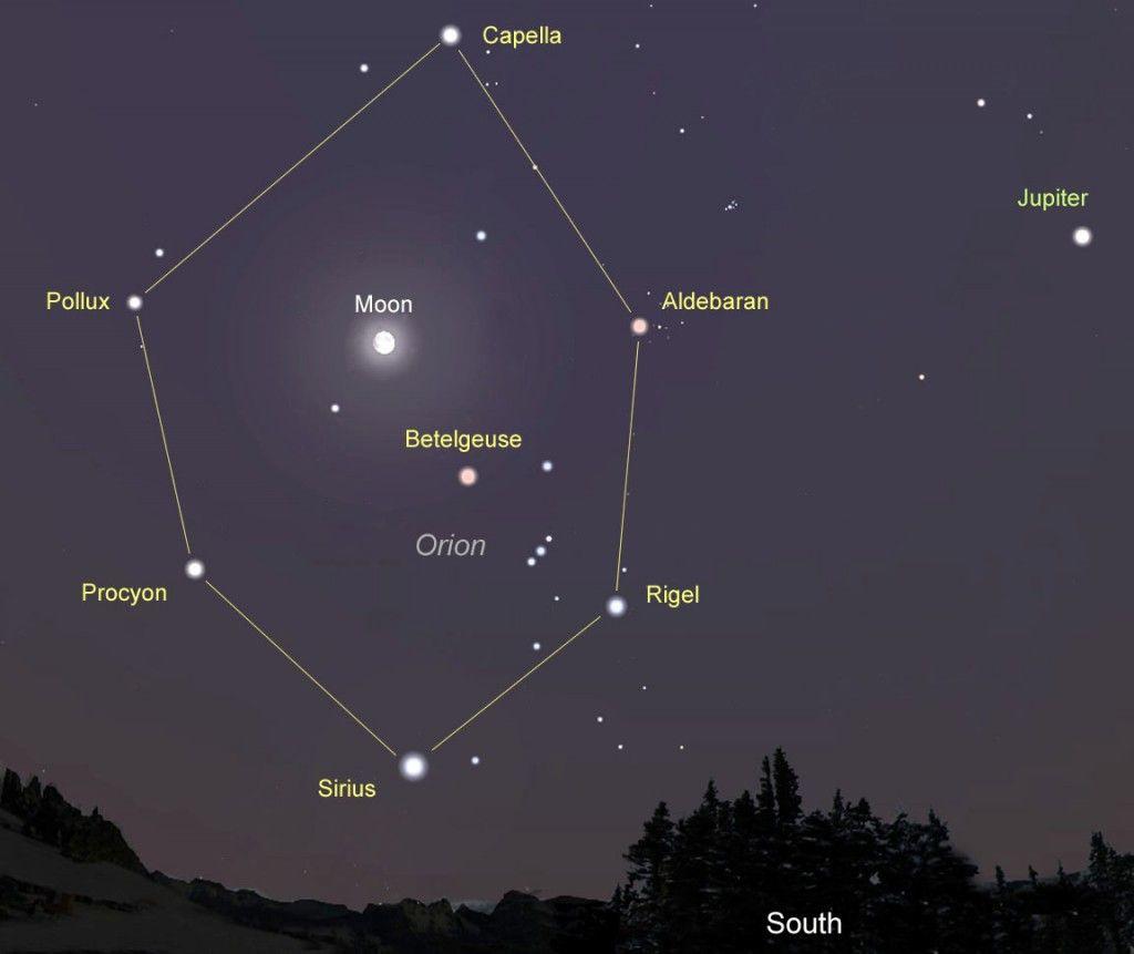 Moon And Winter Hexagon Bright On Bright Tonight Astro Bob Hexagon Astronomy Winter