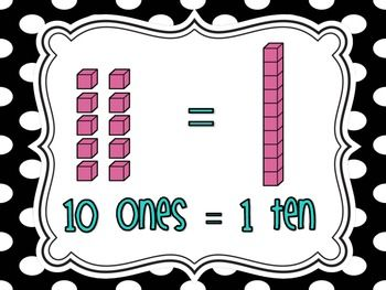 place value posters i want to do a bulletin board with these rh pinterest com Printable Place Value Chart Place Value Chart Clip Art
