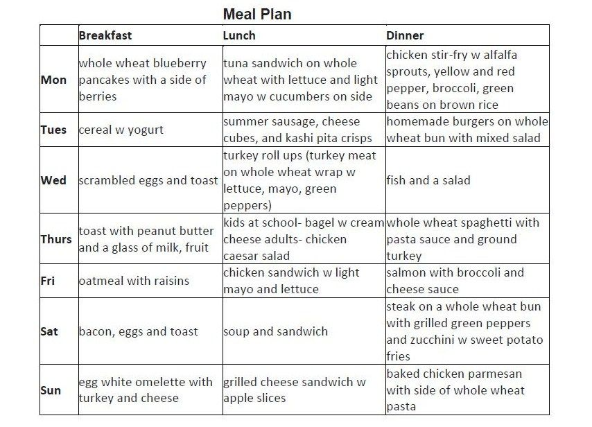 Famous Healthy Meal Plan Weight Loss 854 x 616 · 144 kB · jpeg - meal calendar