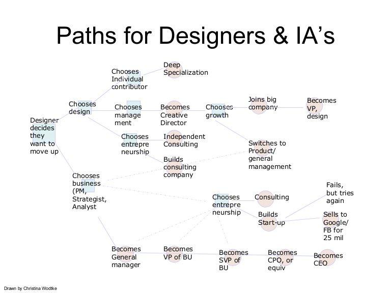 Amazing Pin On Graphic Design Illustration Download Free Architecture Designs Grimeyleaguecom