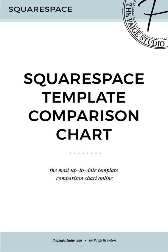 squarespace template comparison chart for 7 0 and 7 1. Black Bedroom Furniture Sets. Home Design Ideas