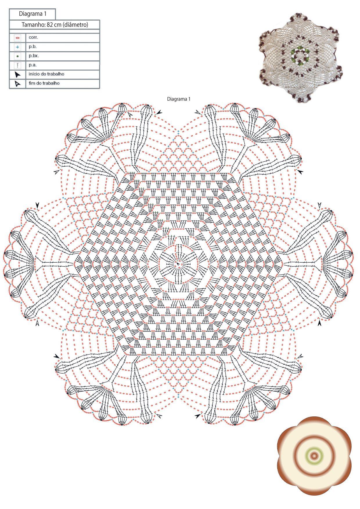 gráfico-tapete-de-crochê-com-flores.jpg (1240×1754) | Doily Patterns ...