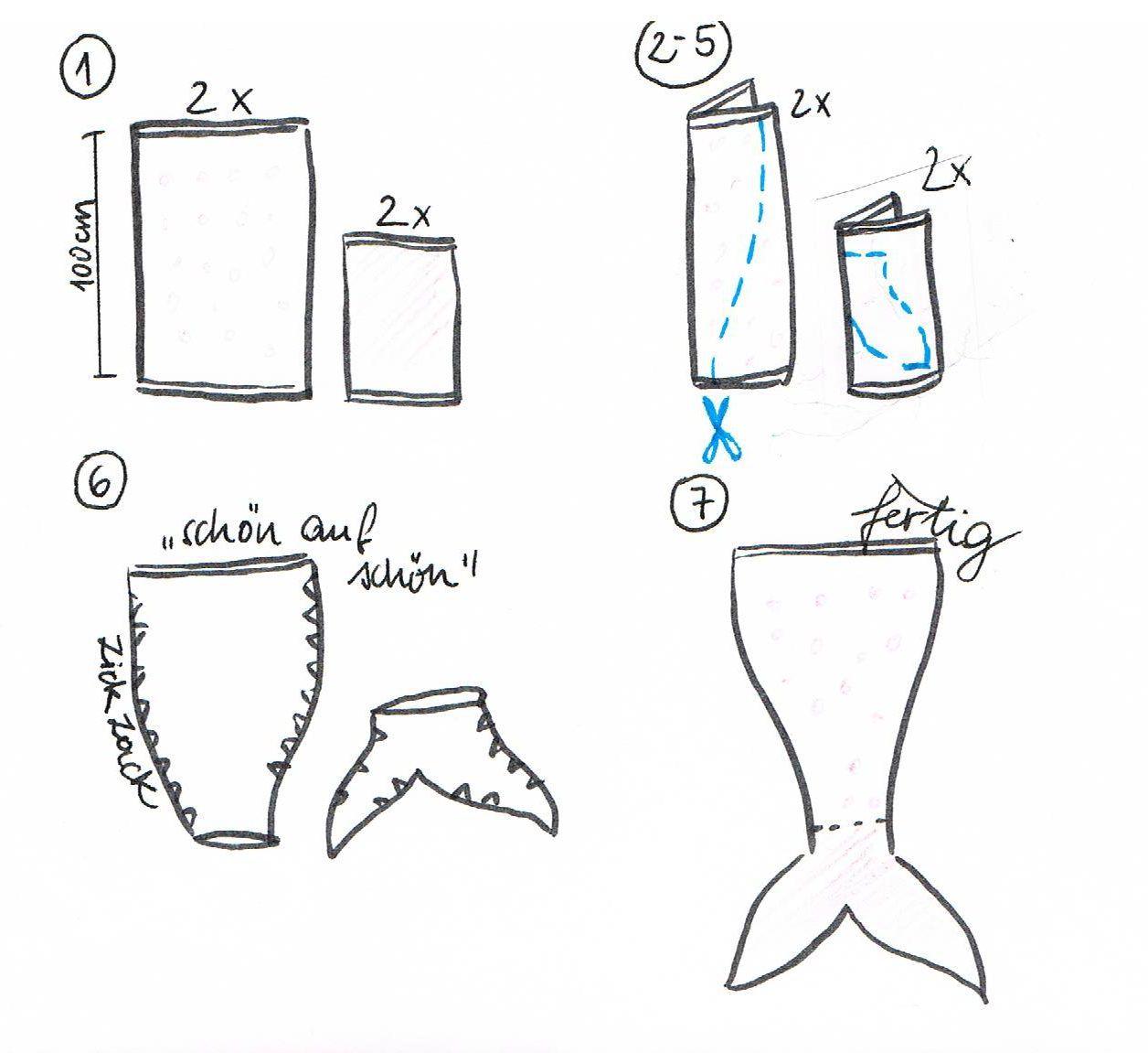 diy strandtuch meerjungfrau anleitung schnittmuster gratis diy pinterest. Black Bedroom Furniture Sets. Home Design Ideas