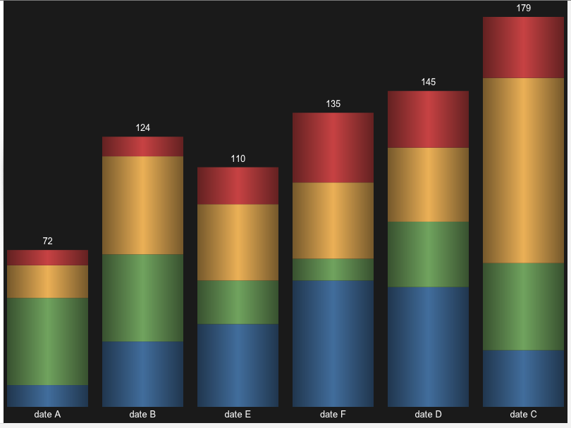 source: http://thejit.org/static/v20/Jit/Examples/BarChart/example1.html#