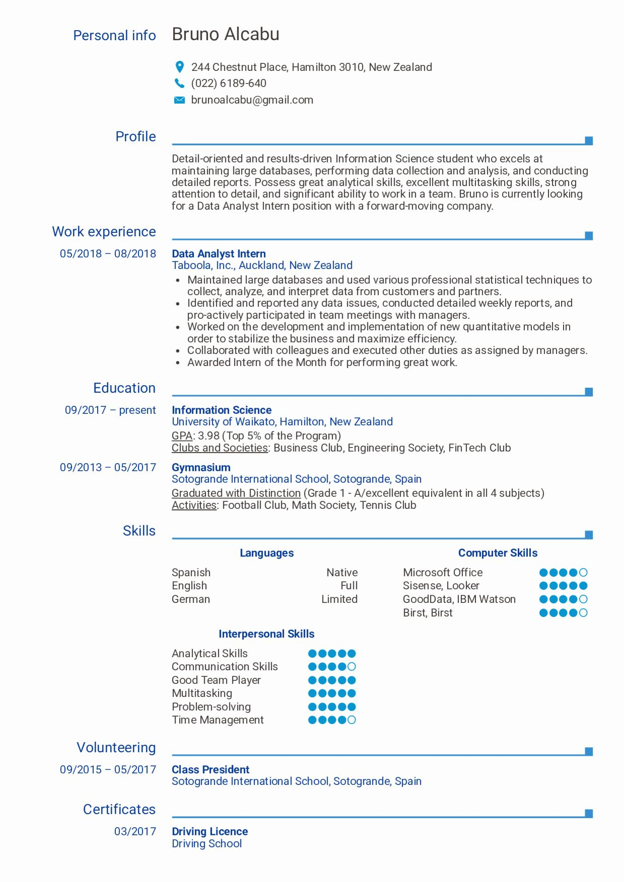 Data Analyst Resume Examples New Resume Examples by Real
