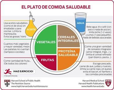 Que alimentos debe contener una dieta saludable